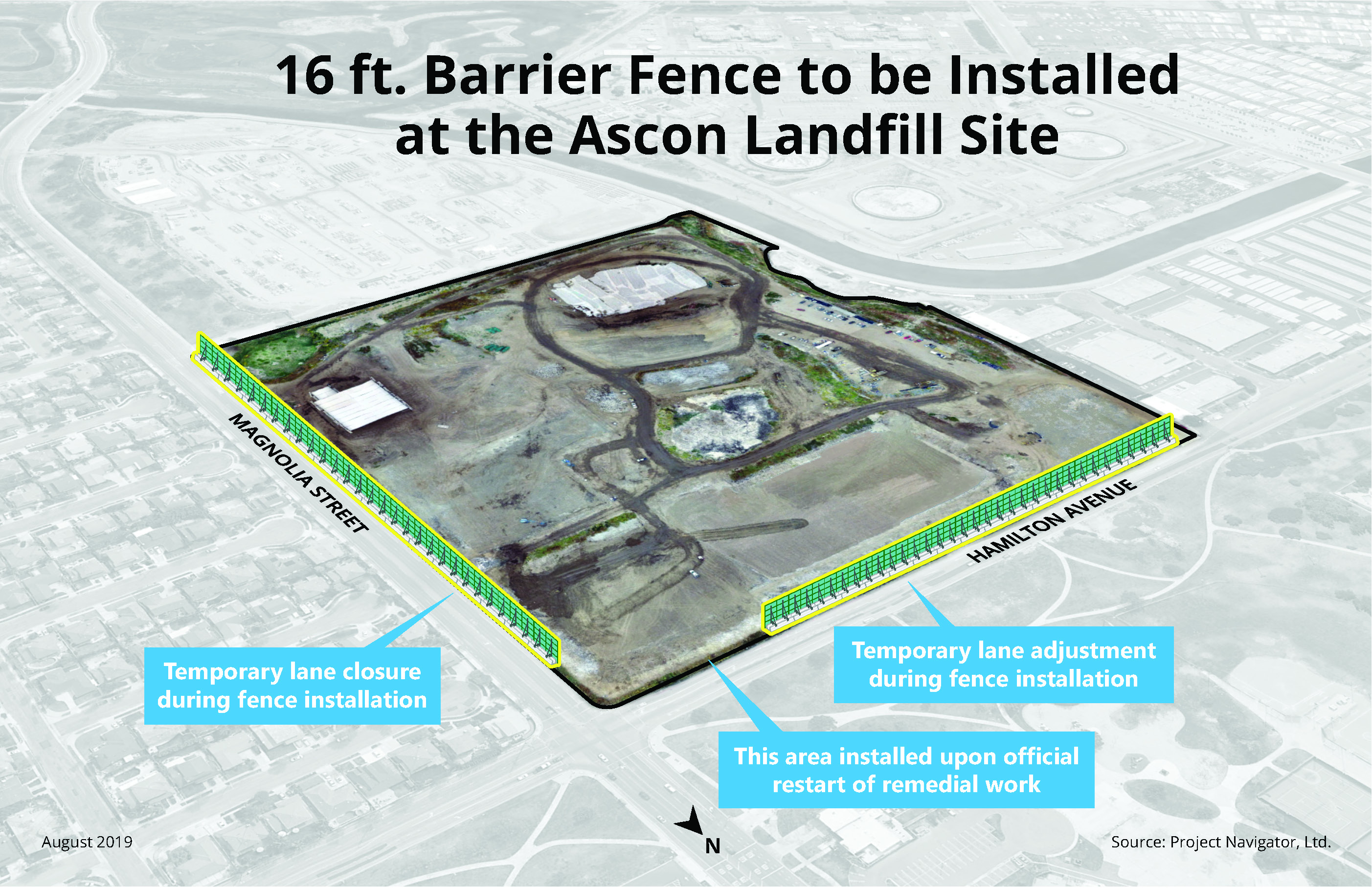 Final Remedy Barrier Fence Graphic, Aug 30, 2019