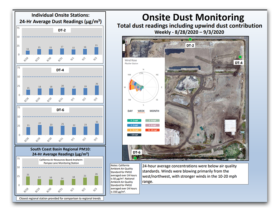 onsite-dust-monitoring